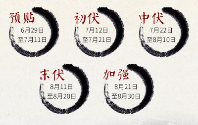 【冬病夏治】2019年三伏贴时间表,千万别错过!